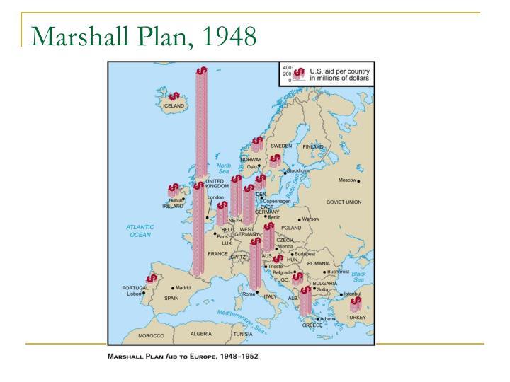 Marshall Plan, 1948