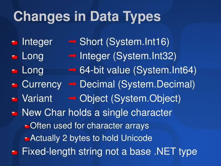 Changes in Data Types