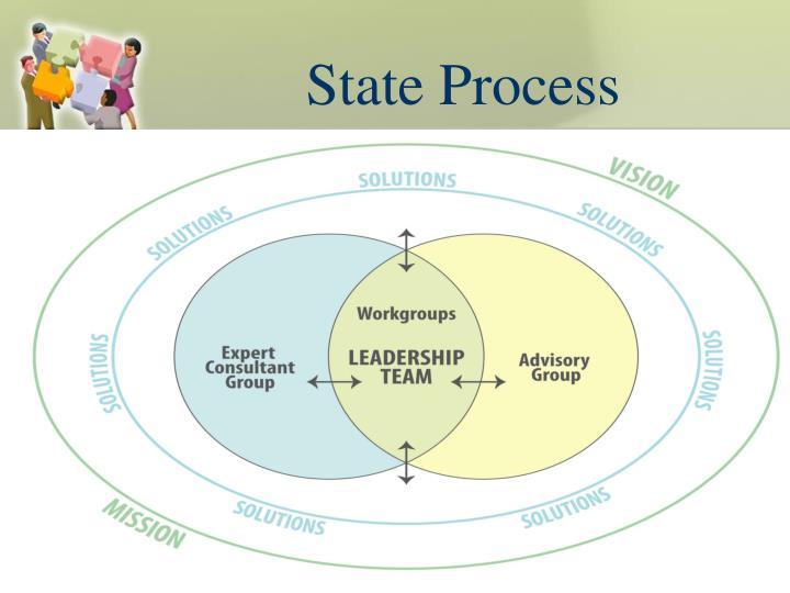 State Process