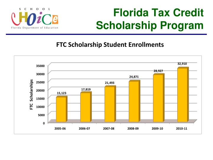 Florida Tax Credit