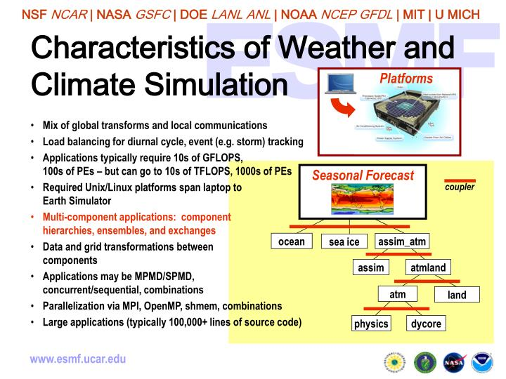 Characteristics of Weather and Climate Simulation