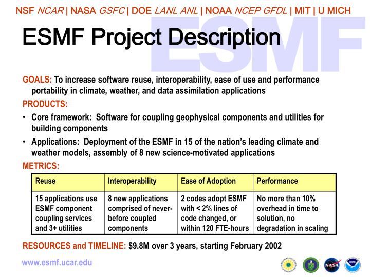 ESMF Project Description