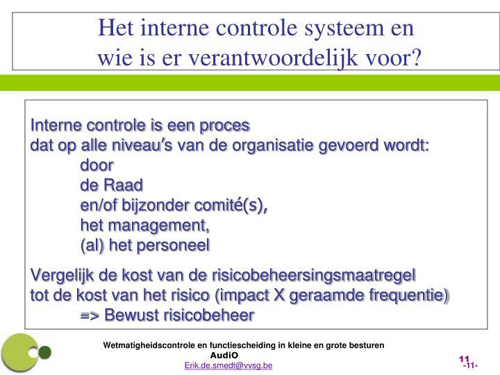 Het interne controle systeem en