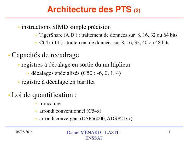 Architecture des PTS