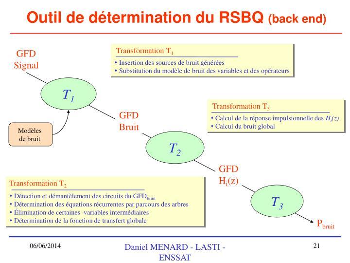 Outil de détermination du RSBQ