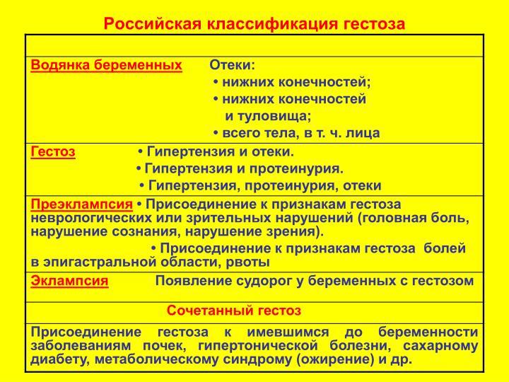 Российская классификация гестоза