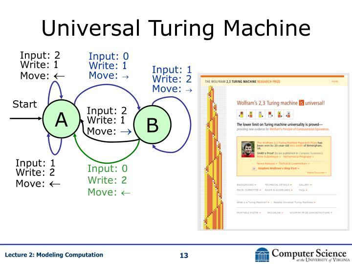 Universal Turing Machine