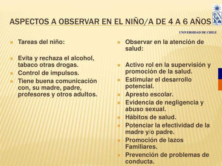 ASPECTOS A OBSERVAR EN EL NIÑO/A DE 4 A 6 AÑOS