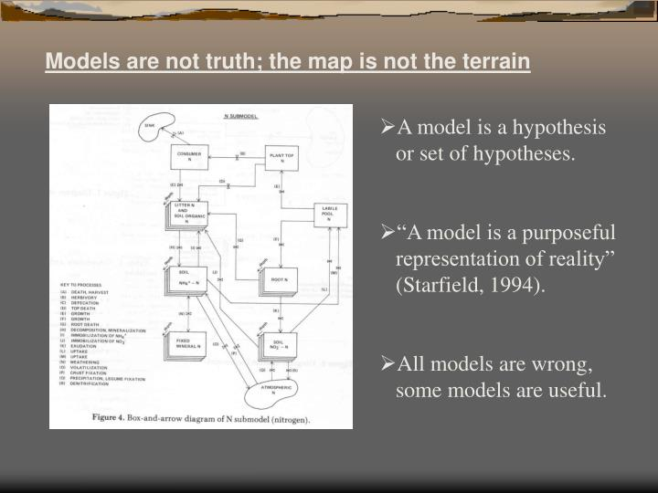 Models are not truth; the map is not the terrain