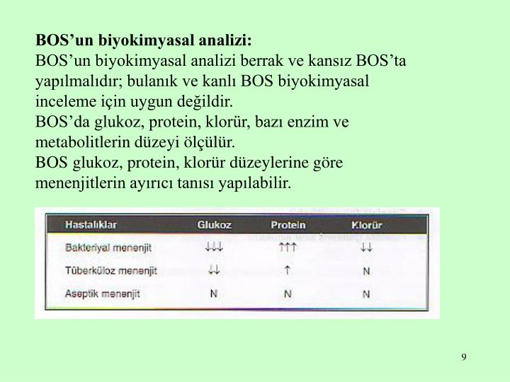 BOS'un biyokimyasal analizi: