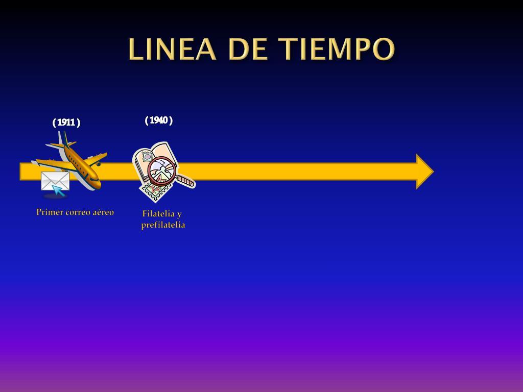 LINEA DE TIEMPO