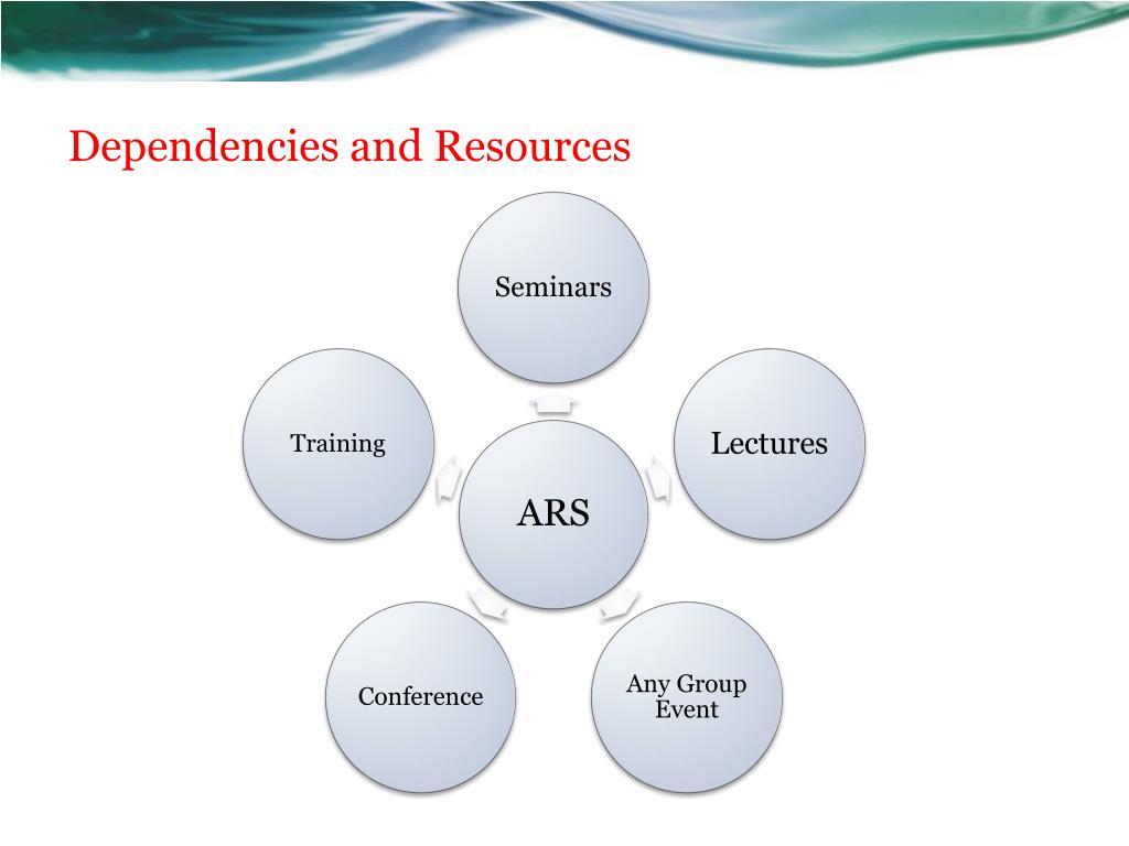 Dependencies and Resources