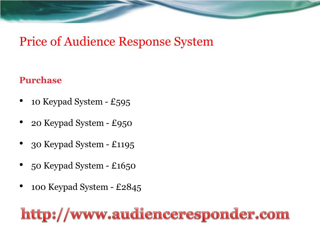 Price of Audience Response System