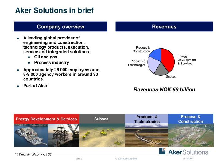 Aker solutions in brief