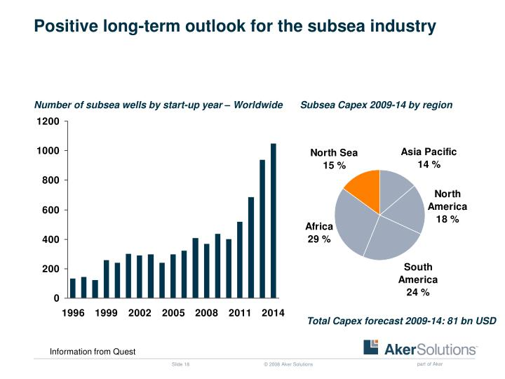 Positive long-term outlook for the subsea industry