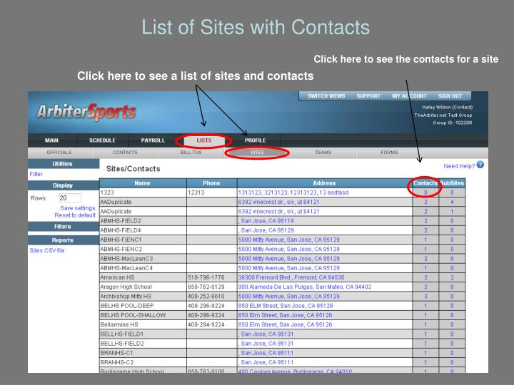 List of Sites with Contacts