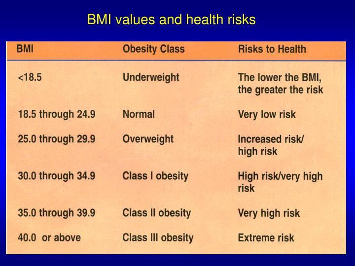 BMI values and health risks