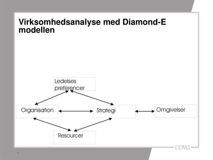 Virksomhedsanalyse med Diamond-E modellen