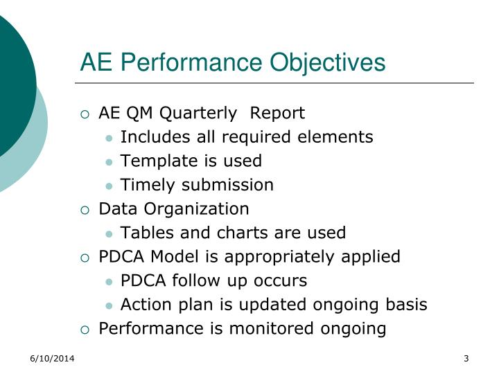 AE Performance Objectives