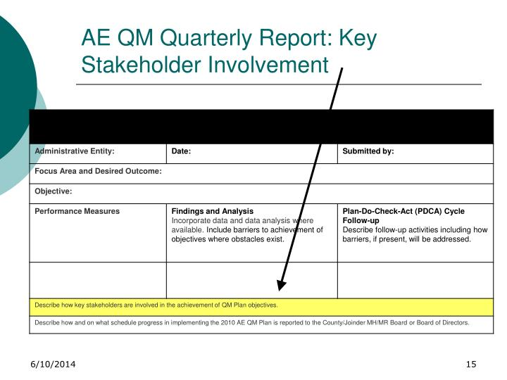 AE QM Quarterly Report: Key Stakeholder Involvement