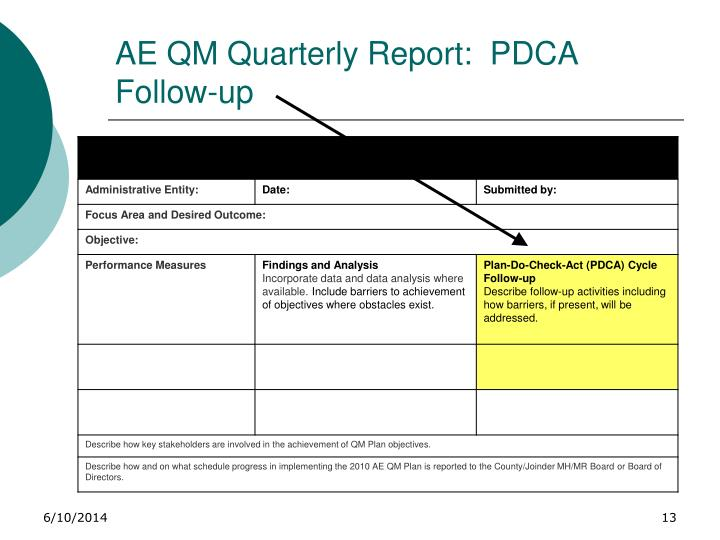 AE QM Quarterly Report:  PDCA Follow-up