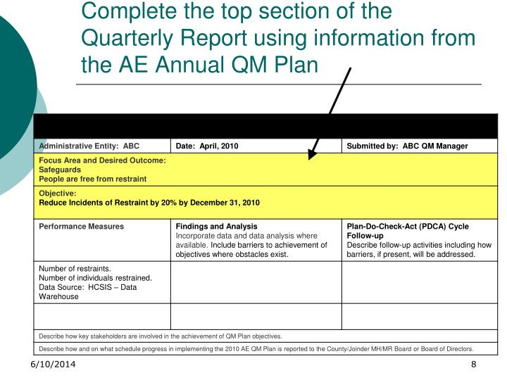Complete the top section of the Quarterly Report using information from the AE Annual QM Plan