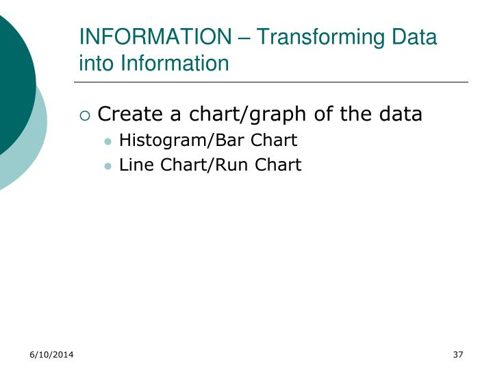 INFORMATION – Transforming Data into Information