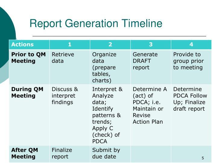 Report Generation Timeline
