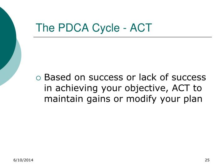 The PDCA Cycle - ACT