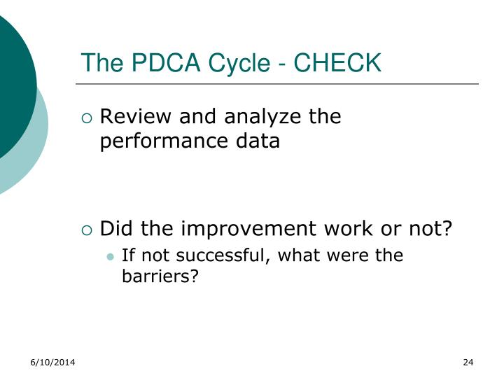 The PDCA Cycle - CHECK