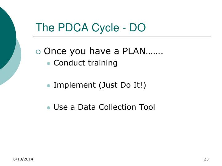 The PDCA Cycle - DO