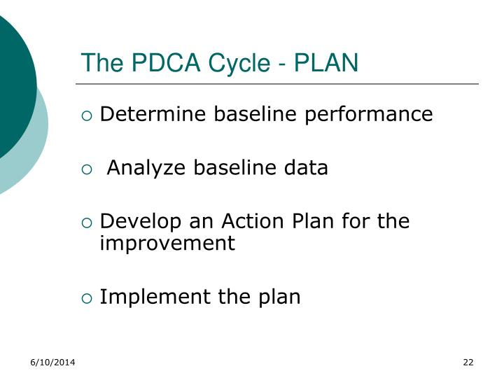 The PDCA Cycle - PLAN
