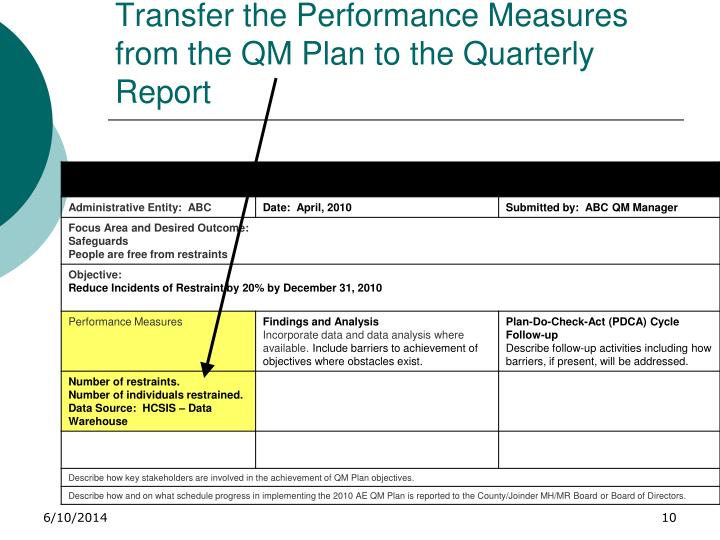 Transfer the Performance Measures from the QM Plan to the Quarterly Report