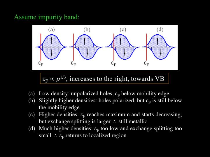 Assume impurity band: