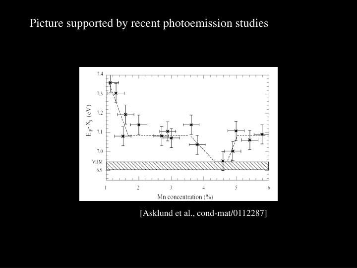 Picture supported by recent photoemission studies