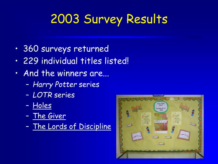 2003 Survey Results