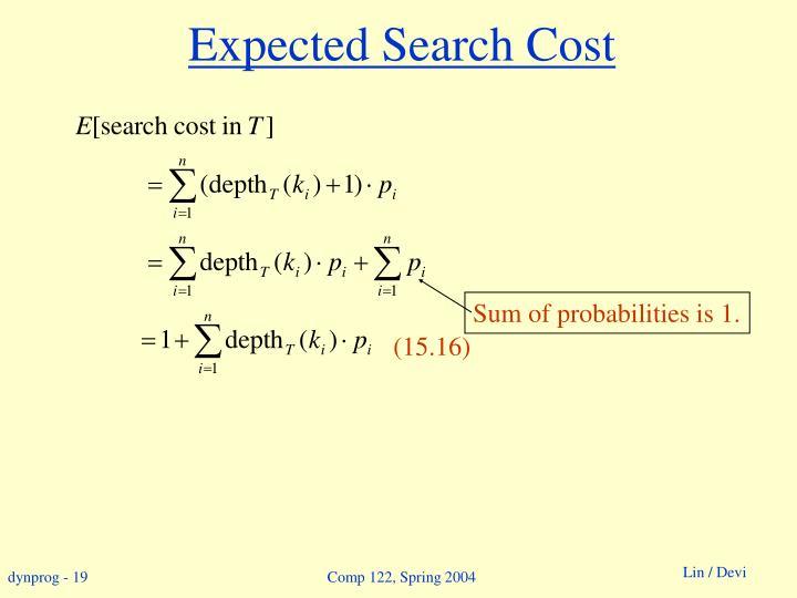Expected Search Cost