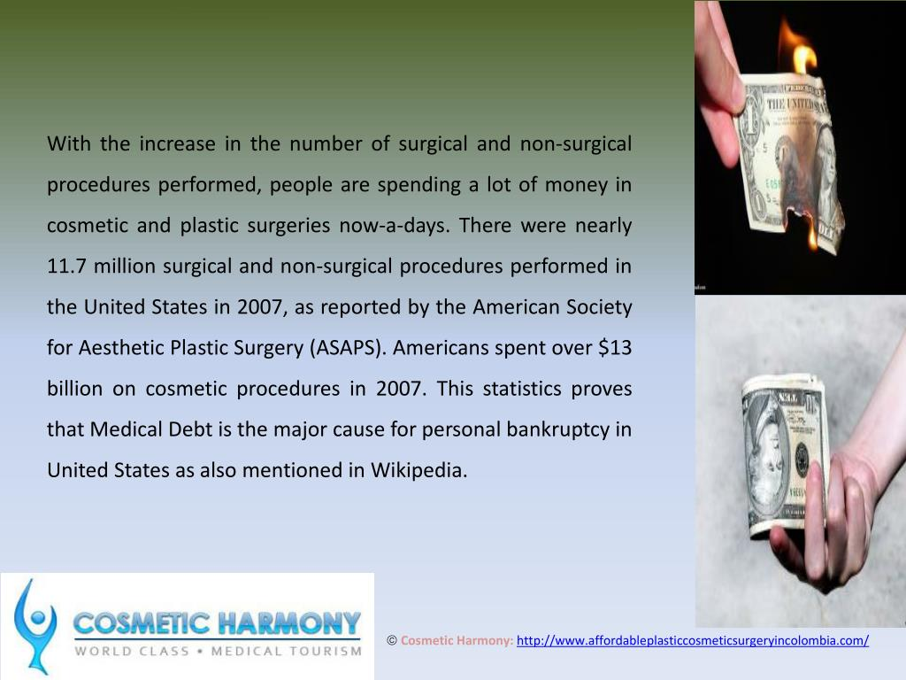 With the increase in the number of surgical and non-surgical procedures performed, people are spending a lot of money in cosmetic and plastic surgeries now-a-days. There were nearly 11.7 million surgical and non-surgical procedures performed in the United States in 2007, as reported by the American Society for Aesthetic Plastic Surgery (ASAPS). Americans spent over $13 billion on cosmetic procedures in 2007. This statistics proves that Medical Debt is the major cause for personal bankruptcy in United States as also mentioned in Wikipedia.