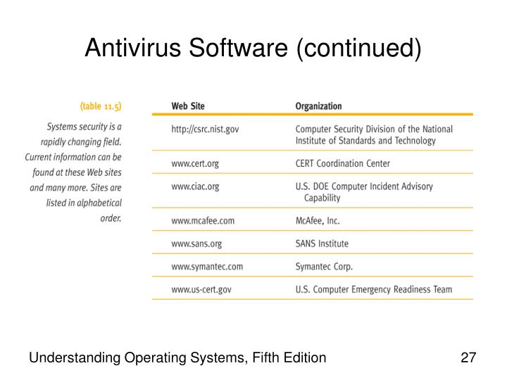 Antivirus Software (continued)