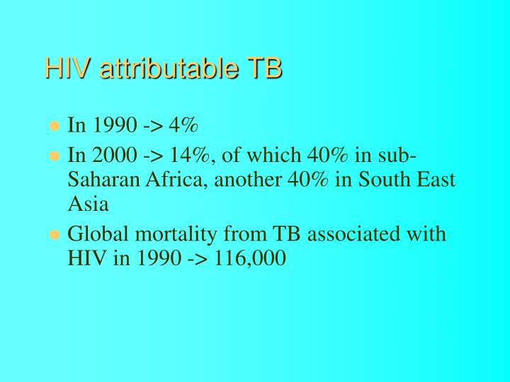 HIV attributable TB
