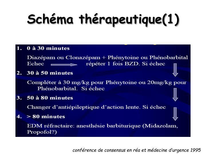 Schéma thérapeutique(1)