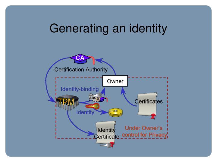 Generating an identity