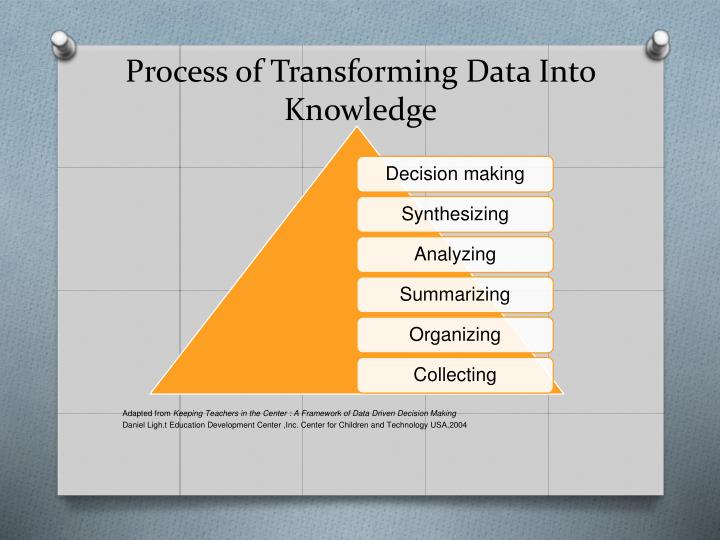 Process of Transforming Data Into Knowledge