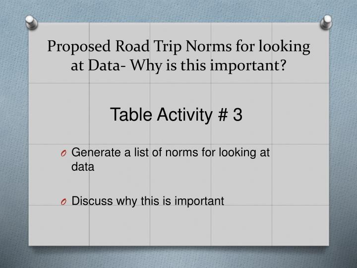 Proposed Road Trip Norms for looking at Data- Why is this important?