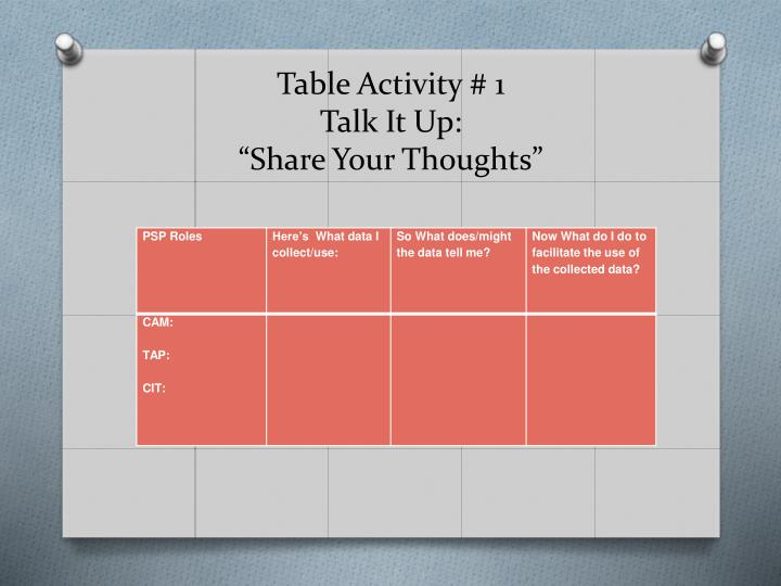 Table Activity # 1                                       Talk It Up:
