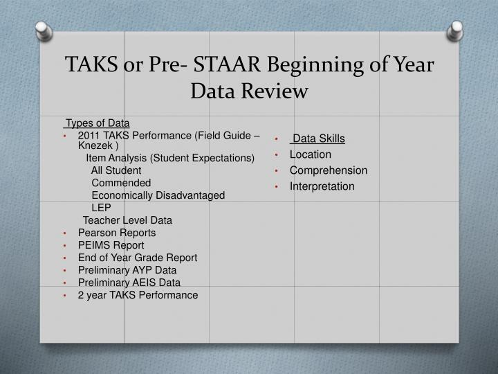 TAKS or Pre- STAAR Beginning of Year Data Review
