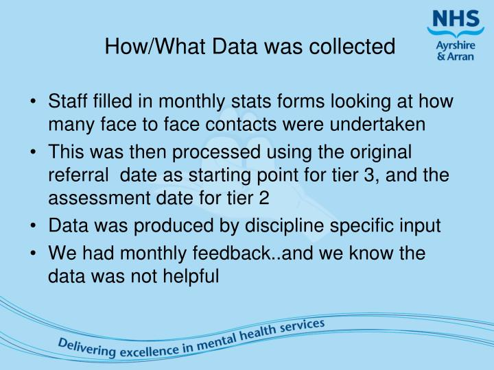 How/What Data was collected