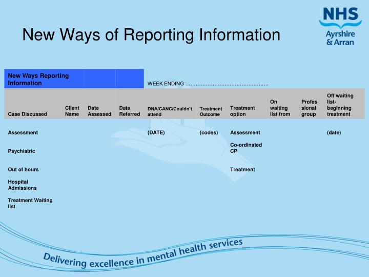 New Ways of Reporting Information
