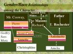 gender race relationships among the character