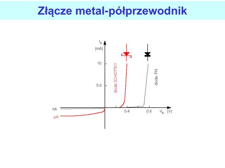 Zcze metal-pprzewodnik